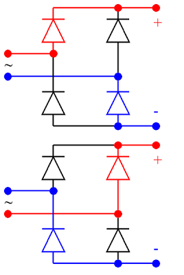 Rectifier gambar 7 bentuk lain diagram koneksi beserta warna aktifasinya graetzr bridge rectifier sumberwikipedia ccuart Image collections