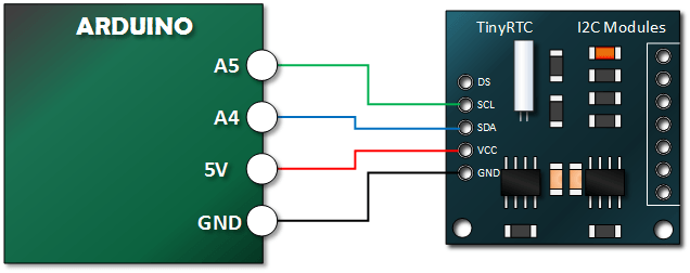 Arduino TinyRTC Tutorial Connections