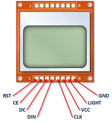 LCD Nokia 5110 + sistem Arduino – Tinker